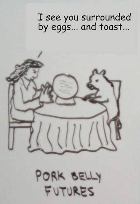 PorkBellyFutures